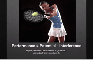 Master the CORE causes of interference for breakthrough sports performance